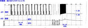 Bqcc21_151