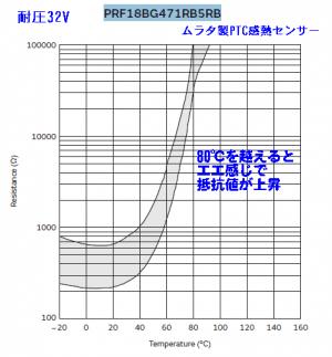 Murata1